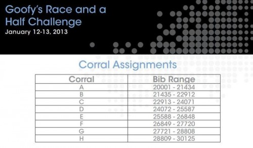 Goofy Corral Assignments