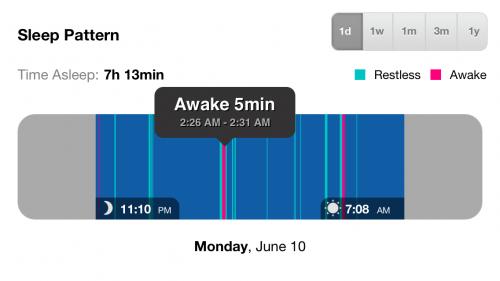 Sleep Phone App Nightly Sleep Pattern
