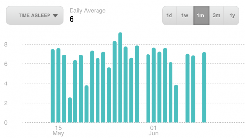 Sleep Tracking Phone App Monthly Stats