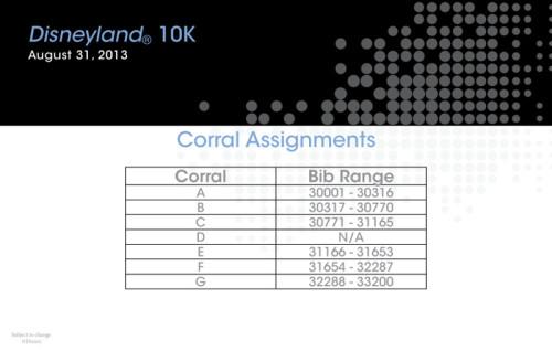 CorralAssignmentsD10K