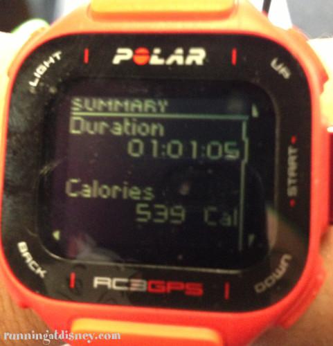 CrossFit Calorie Burn