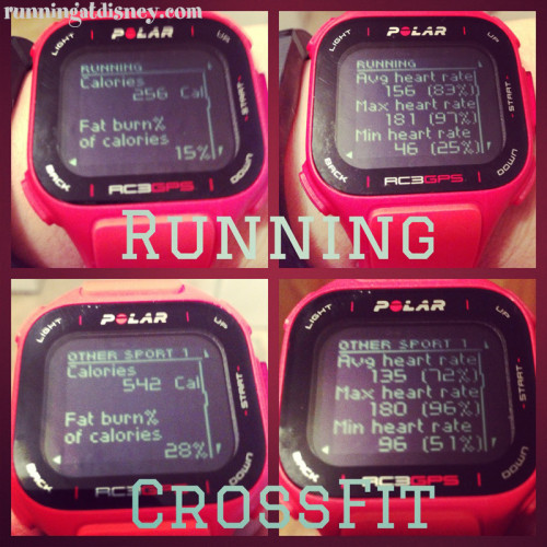 Polar-Running-CrossFit
