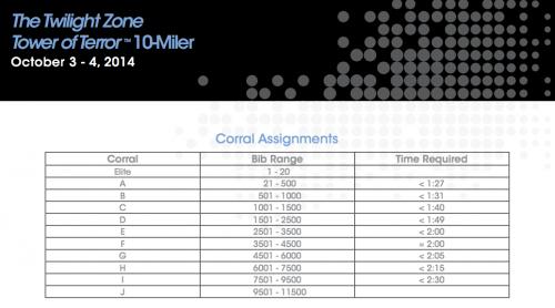 2014-Twilight-Zone-Tower-of-Terror-10-Miler-Corrals