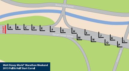 2015-WDW-Marathon-Weekend-Corrals