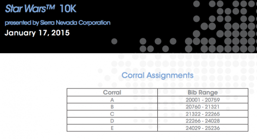 2015-Star-Wars-Half-Marathon-Weekend-10K-Corrals