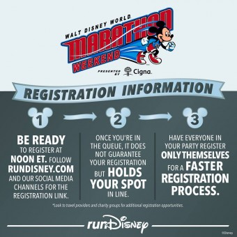 2016 WDW Marathon Registration Tips