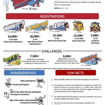 Fact Sheet - Marathon