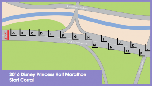 2016-Princess-Half-Marathon-Start-Corrals